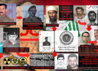 GULFTAINER UNIT 999 DR JAFAR DHIA JAFAR OKLAHOMA CITY BOMBING